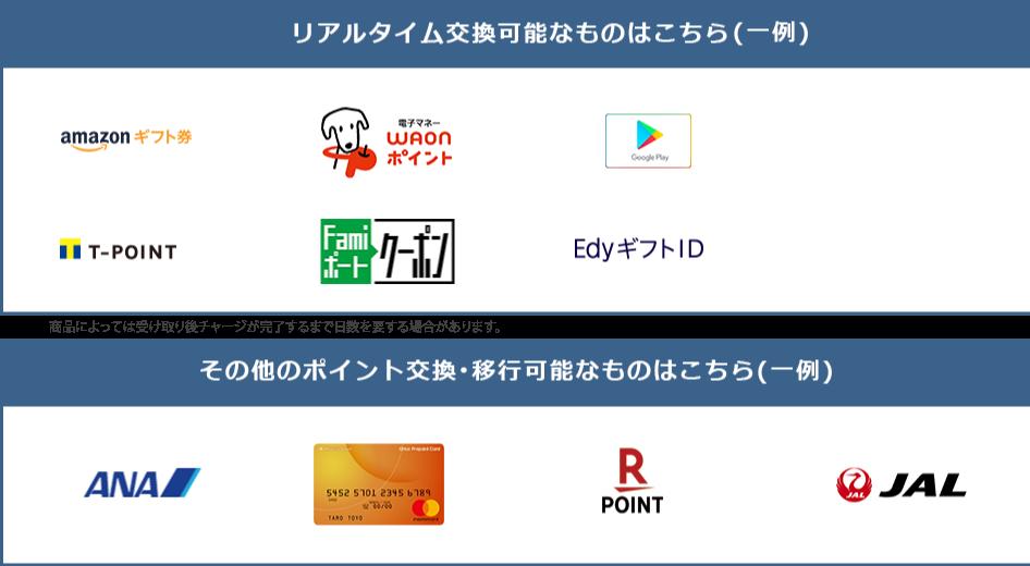 リアルタイムで交換可能なものはこちら amazon.co.jpギフト券 iTunesギフトコード Google スカイラーク nanacoギフト 自治体ポイント あなたと、コンビニ、FamilyMart EdyギフトID。その他のポイント交換・移行可能なものはこちら(一例) 電子マネーWAONポイント オリコプリペイドカード 楽天スーパーポイント ベルメゾン ニッセン Ponta Tポイント Dポイント au JAL ANA